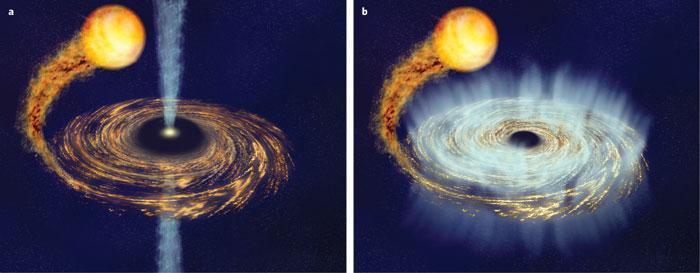 agujero negro acrecion