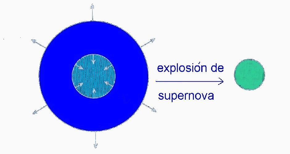 explosión de estrella
